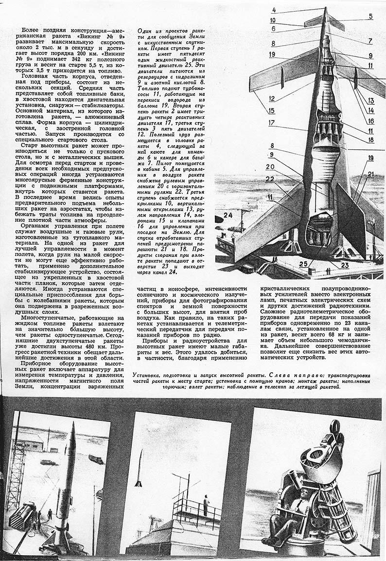 "Livres : ""Across the space frontier"", collectif Tm_1955_12_s11"