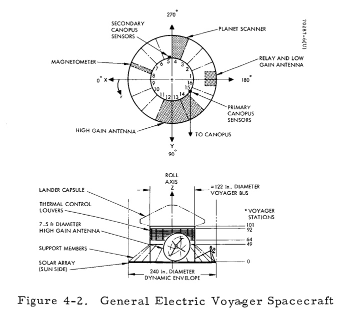 electric spacecraft journal - photo #11